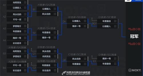 NeXT冬季赛梦幻西游电脑版:年度最佳激战南岸一号,夺得决赛入场券!
