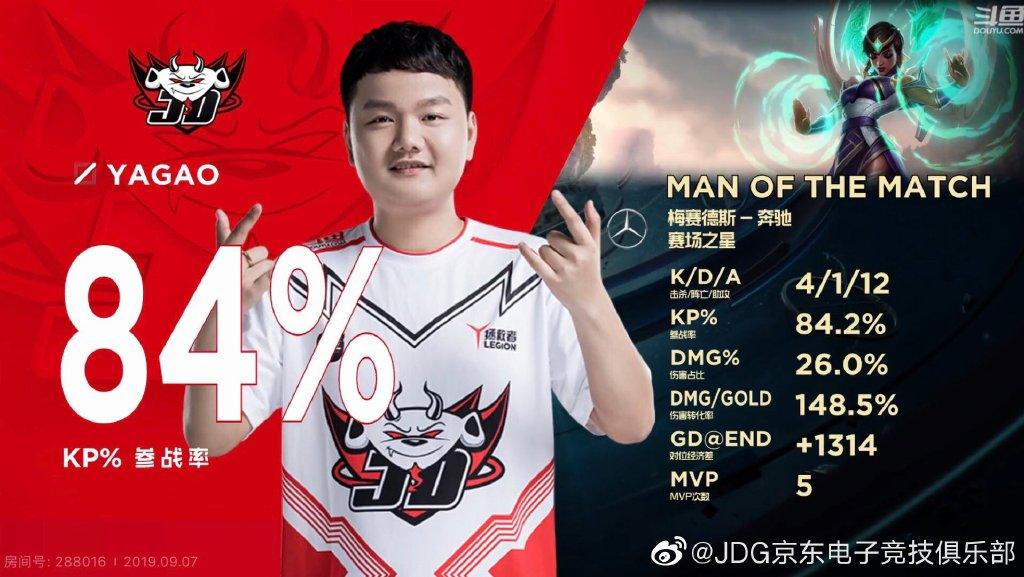 iG鏖战五局击败JDG 保留进入《LOL》S9总决赛希望