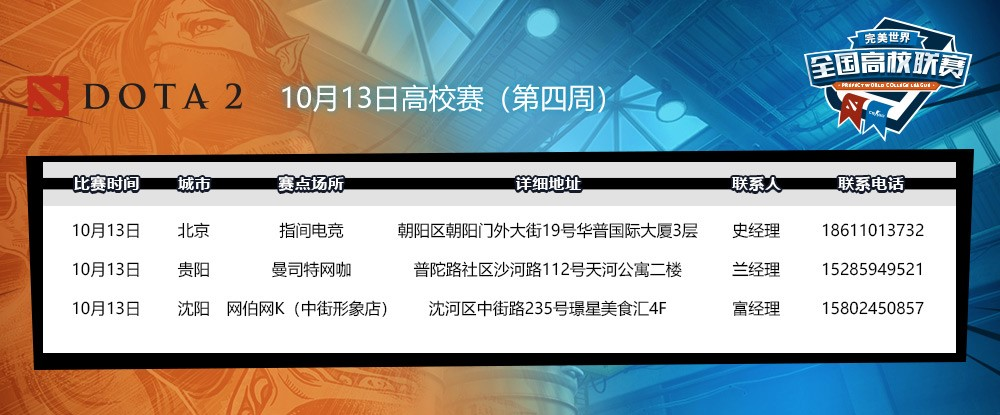 新军破敌,老将卫冕!高校赛DOTA2本周将至北京、贵阳、沈阳
