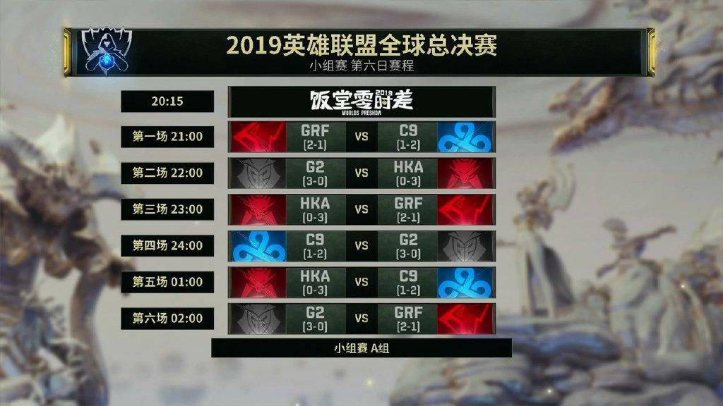 《英雄联盟》S9小组赛积分总览 第六日赛程预告
