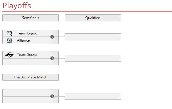 《DOTA2》莱比锡Major中国区预选赛淘汰赛赛程公开