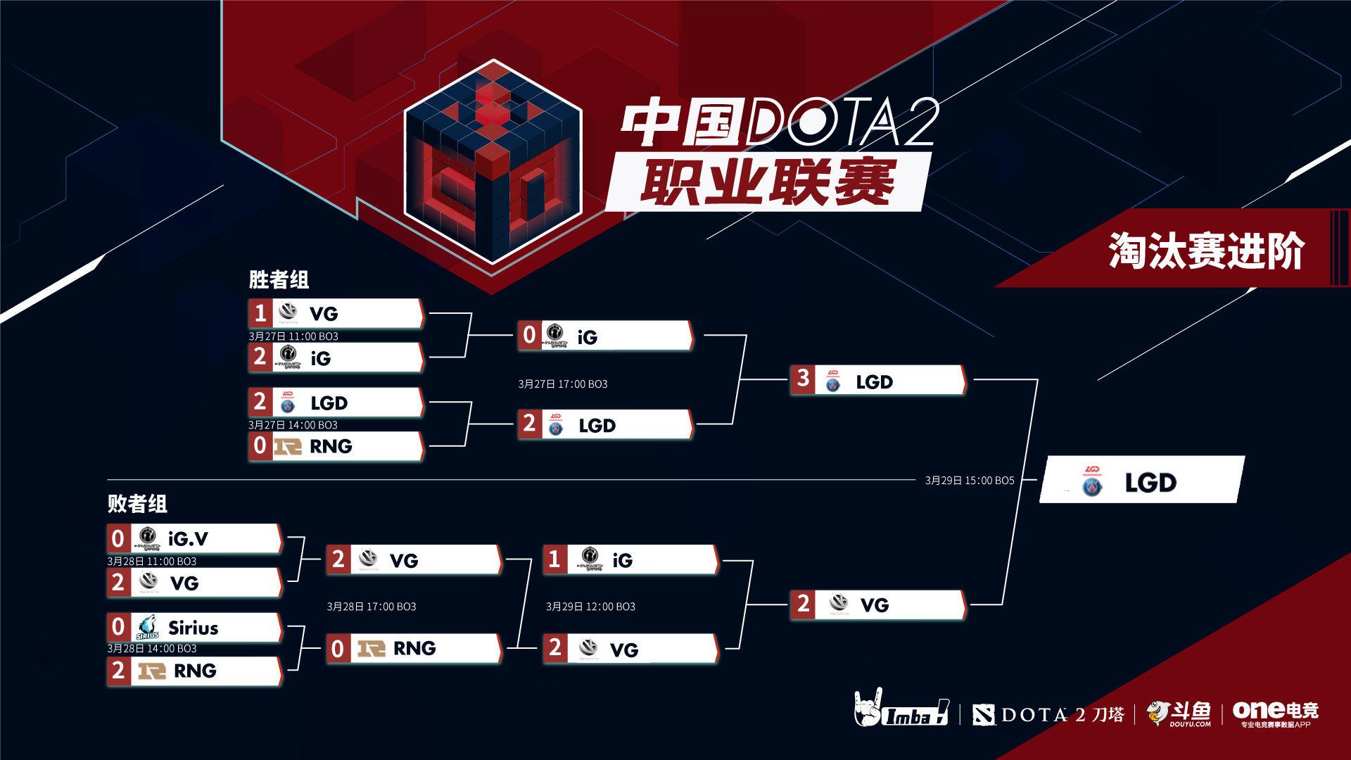 中国《DOTA2》职业联赛 LGD夺冠独揽80万元奖金