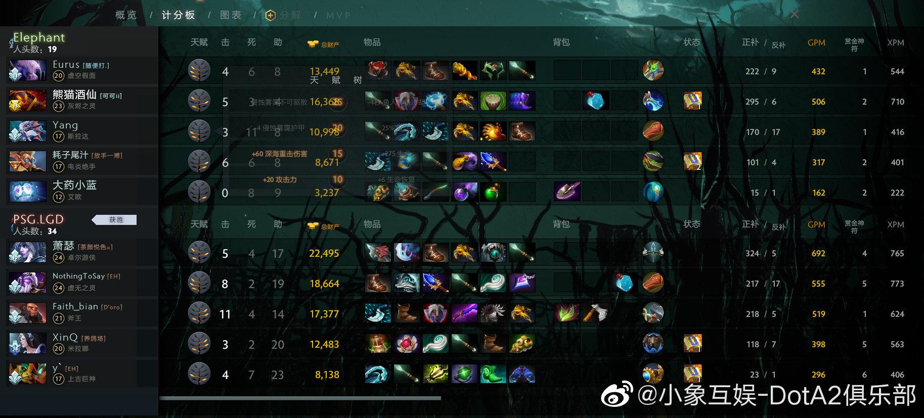 《DOTA2》中国职业杯:LGD 1:2不敌小象
