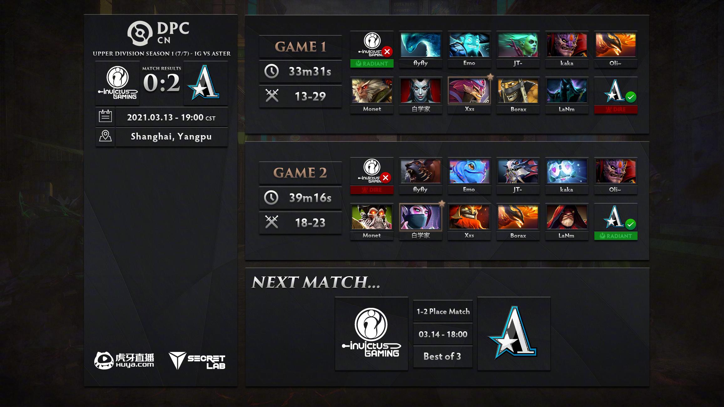 《DOTA2》DPC中国联赛 Aster 2:0战胜iG