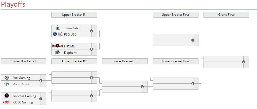 《DOTA2》FDC S3淘汰赛开启 下午1点茶队vs LGD
