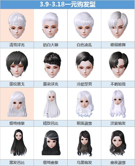 《炫舞时代》3.9一元购发型福袋限时上架商城