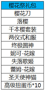 《幻想全明星》樱花祭系列活动上线!完成活动领礼包!