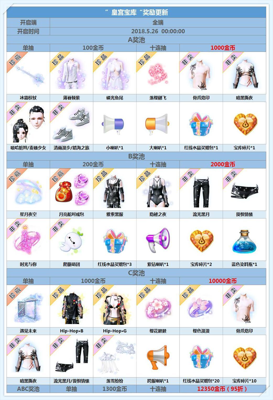 《炫舞时代》5月26日 宝库超级名片戒指、浪漫座椅