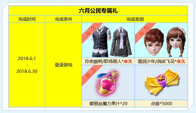《炫舞时代》六月公民专属礼送套装,手机端登录周周有水晶!