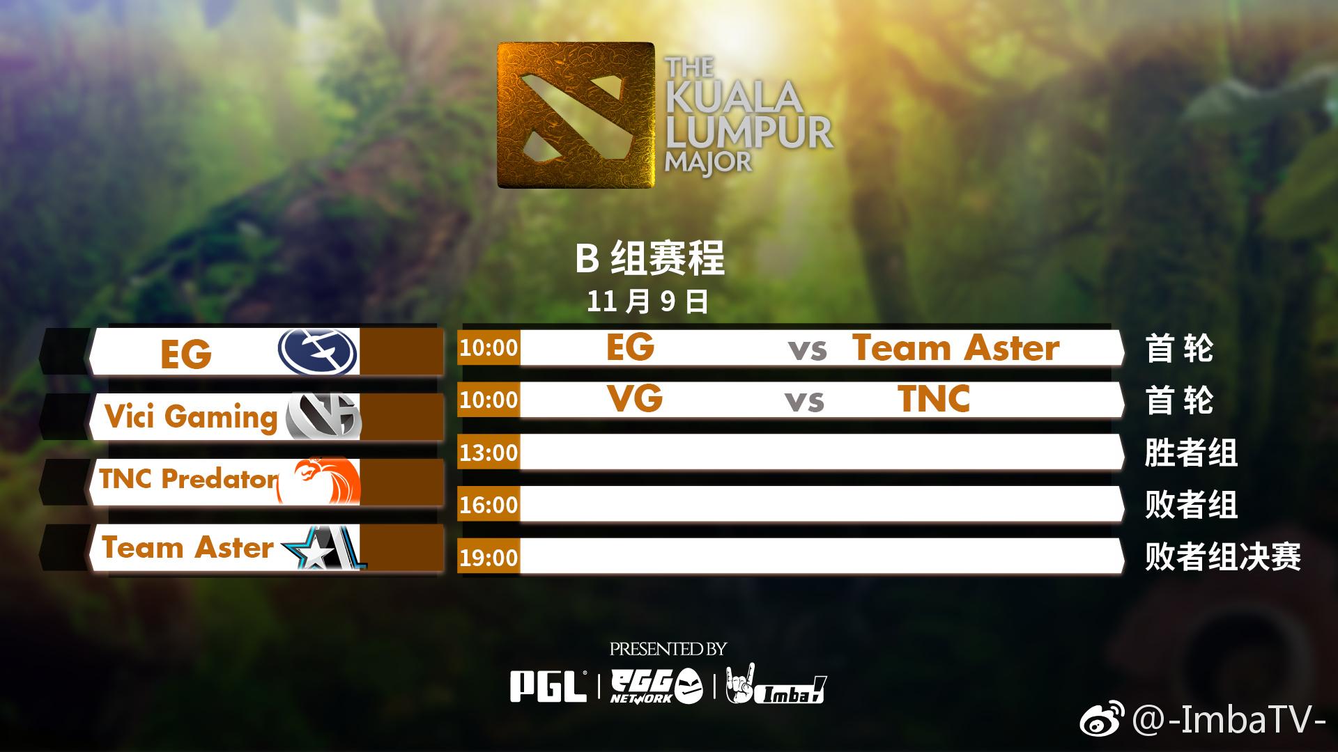 《DOTA2》吉隆坡Major分组和赛程公布 首日VG对阵TNC