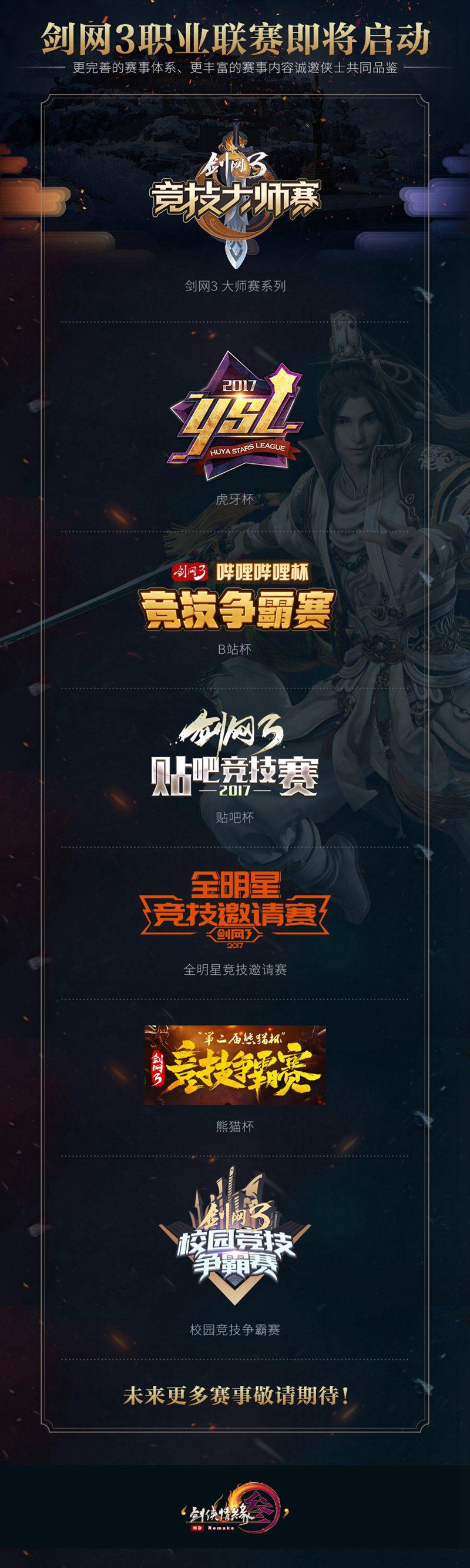《剑网3》启动职业联赛 向专业电竞迈出重要一步