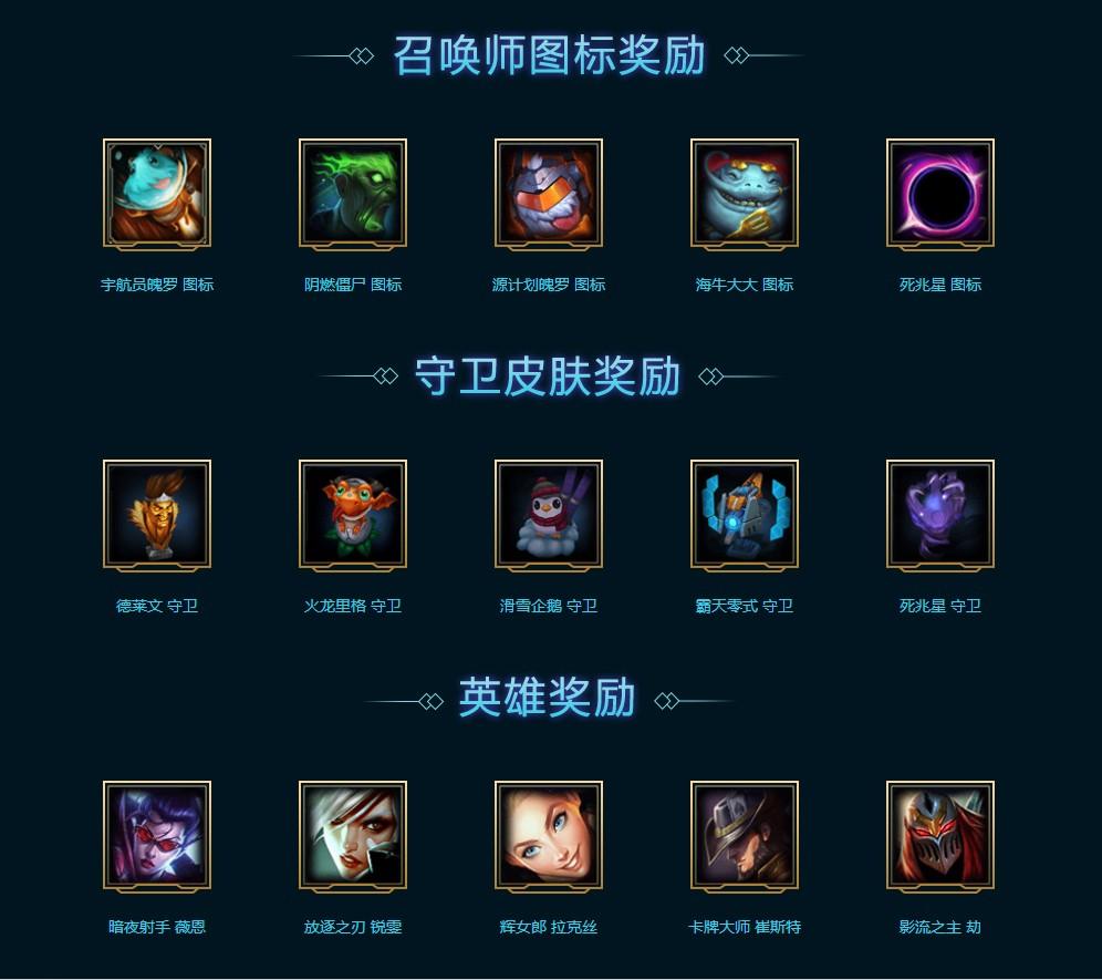《LOL》海克斯科技嘉文四世全新上线 紫色宝箱掉落宝石概率限时翻倍