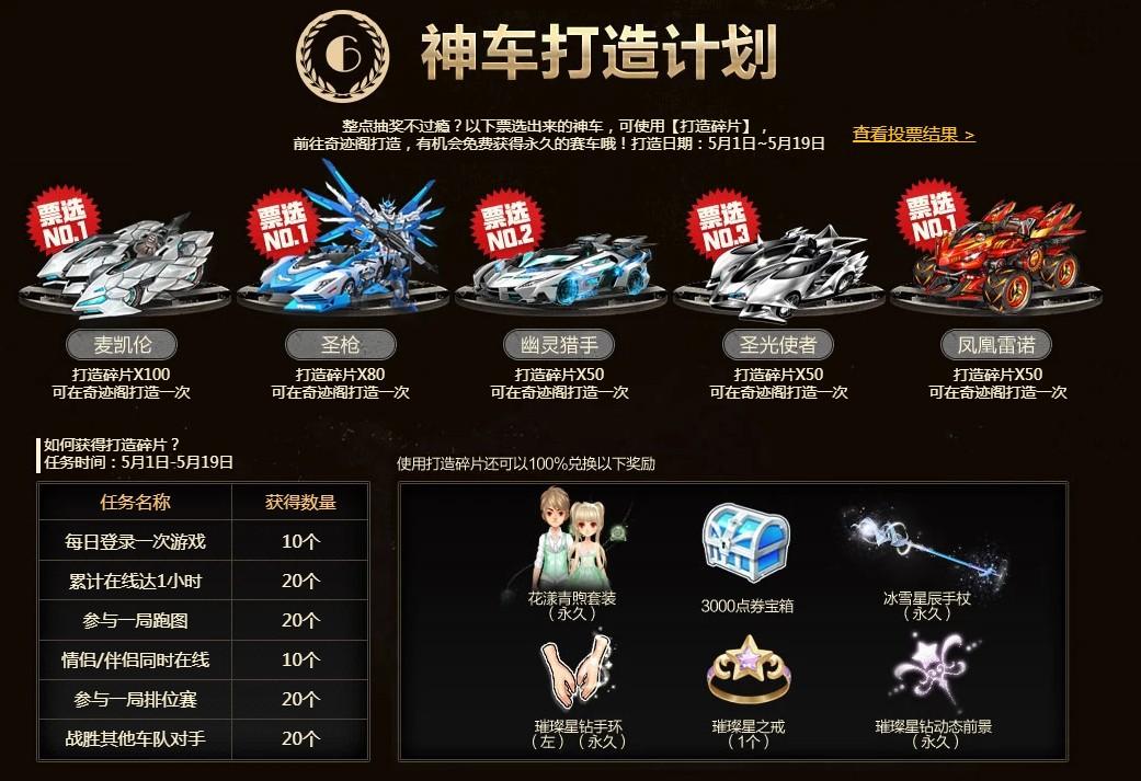 《QQ飞车》5.1五天神车会活动地址
