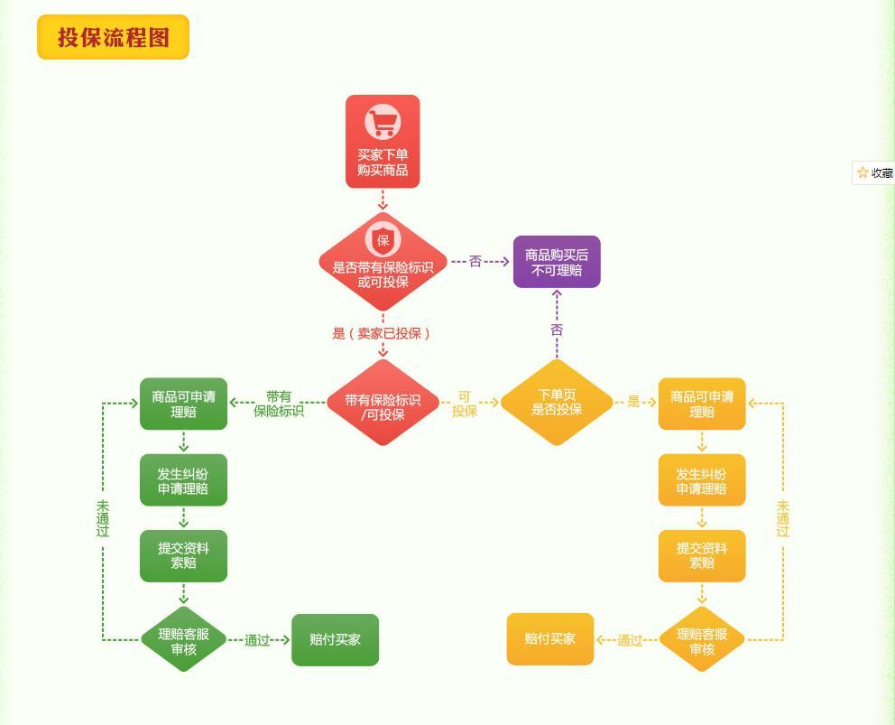 G买卖携手中国人寿 网游虚拟财产保障升级