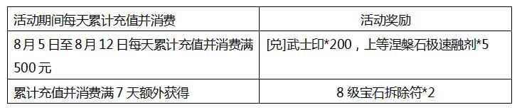 《龙OL》浪漫七夕情人相会