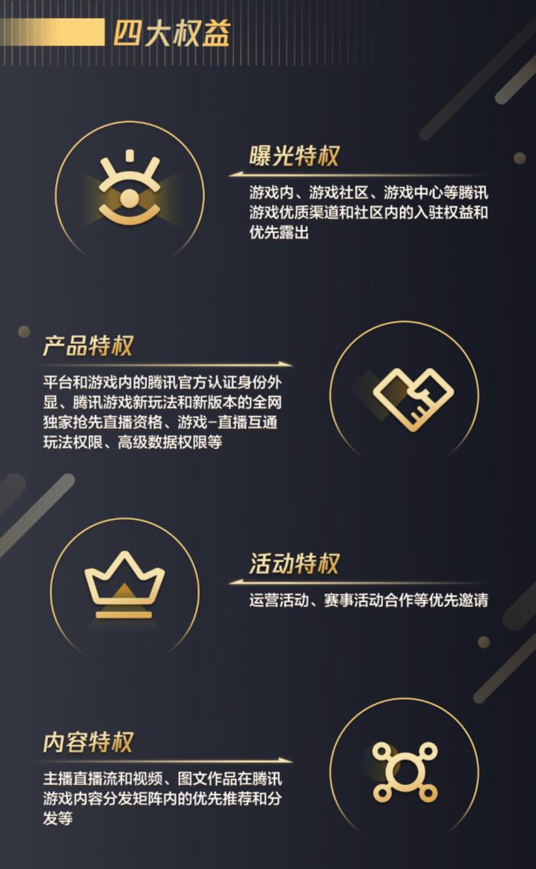 腾讯游戏主播认证计划公布  聚四大权益力推直播明星
