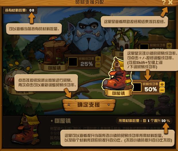 《DNF》小小王国的贸易活动介绍
