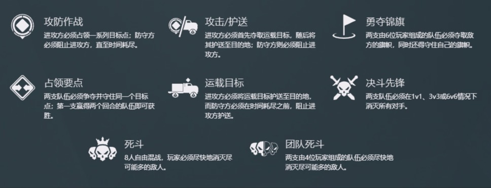 《守望先锋2》透露信息汇总:完全取代前作的全新作品