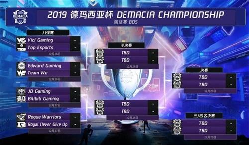 英雄联盟德玛西亚杯淘汰赛12月26日重庆开战