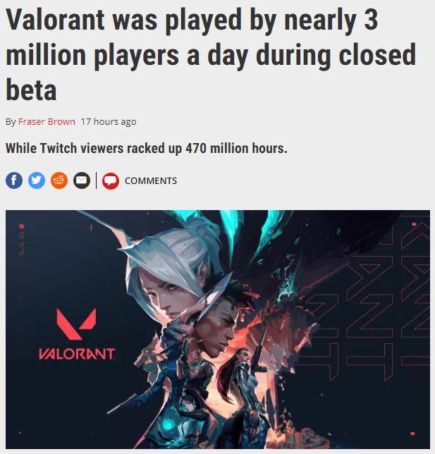 拳头《Valorant》测试期间每日玩家数近300万