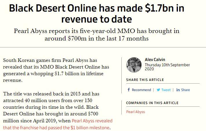 《黑色沙漠》累计收益达17亿美元 吸引玩家超4千万