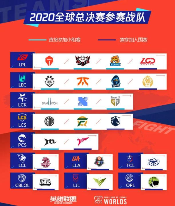 《英雄联盟》官方S10赛程公布 9.25日入围赛开战
