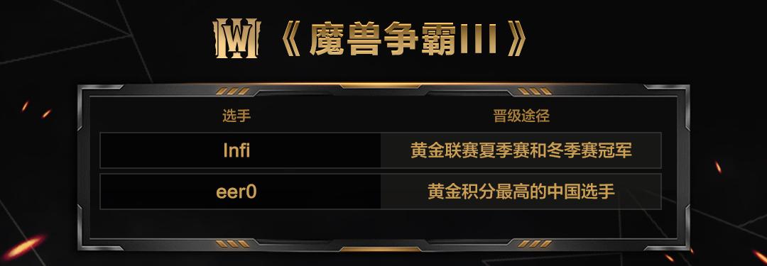 2020黄金总决赛移师上海 参赛选手现已发表