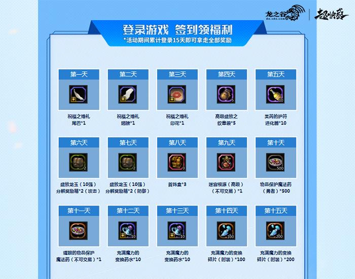 《龙之谷》今日11周年版本更新,超强福利!二觉CG首曝