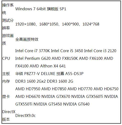 CSGO 电脑配置要求高不高_电脑配置要求说明
