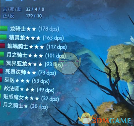 《DOTA2》自走棋巨魔亡灵减甲流玩法攻略