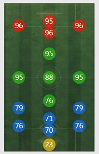 《FIFA online4》姆巴佩详细数据一览