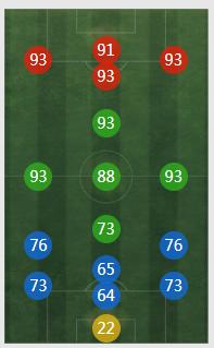 《FIFA online4》贝利详细数据一览