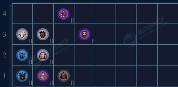 《DOTA2》自走棋新版兽人法最强阵容