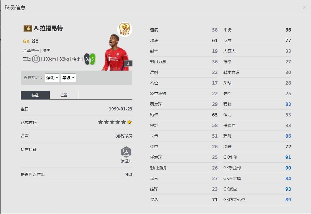 《FIFA online4》A.拉福昂特球员信息