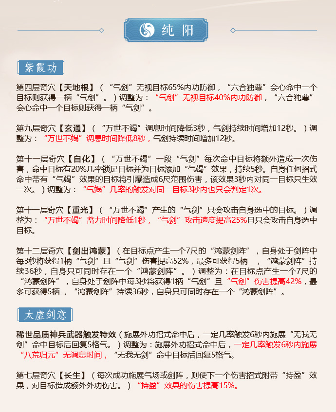 《剑网3》怒海争锋纯阳第二次技改一览
