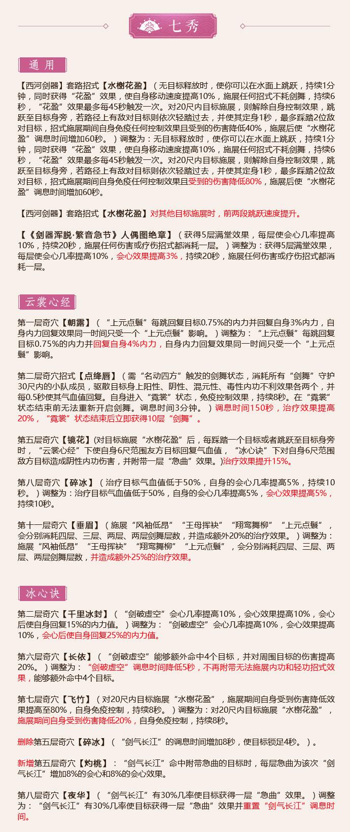 《剑网3》怒海争锋七秀第二次技改一览