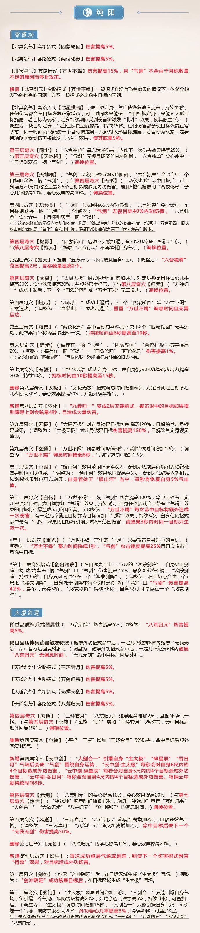 《剑网3》怒海争锋6月20日纯阳技改