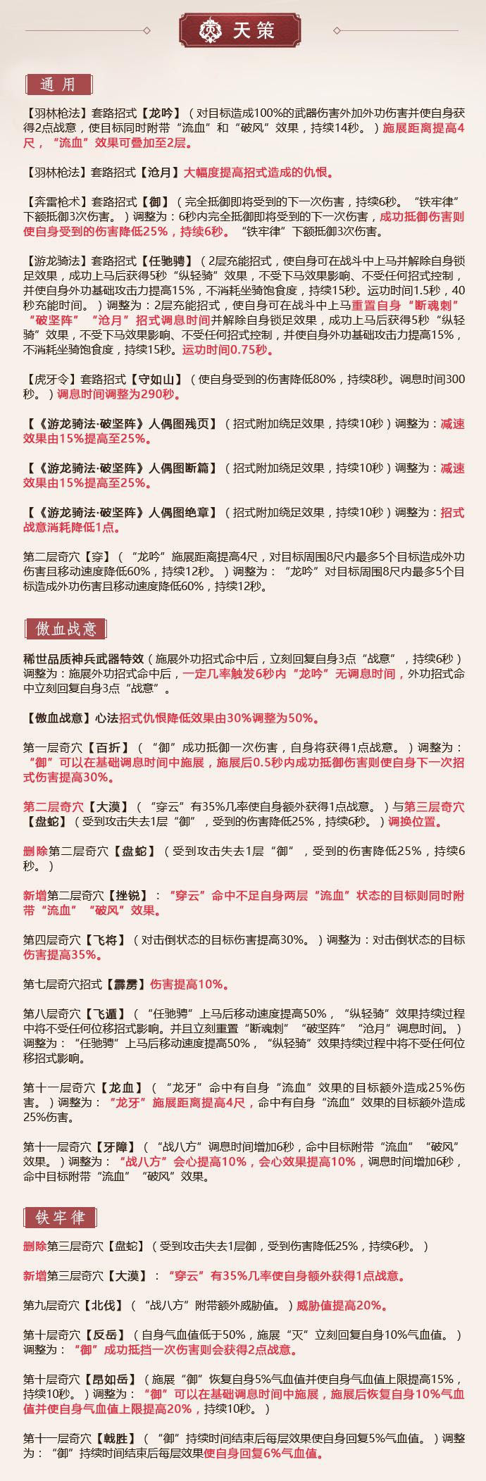 《剑网3》怒海争锋6月20日天策技改