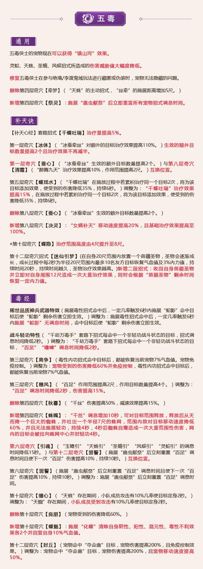 《剑网3》怒海争锋6月20日五毒技改