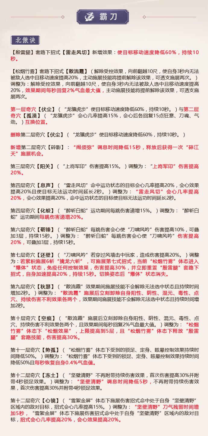 《剑网3》怒海争锋6月20日霸刀技改