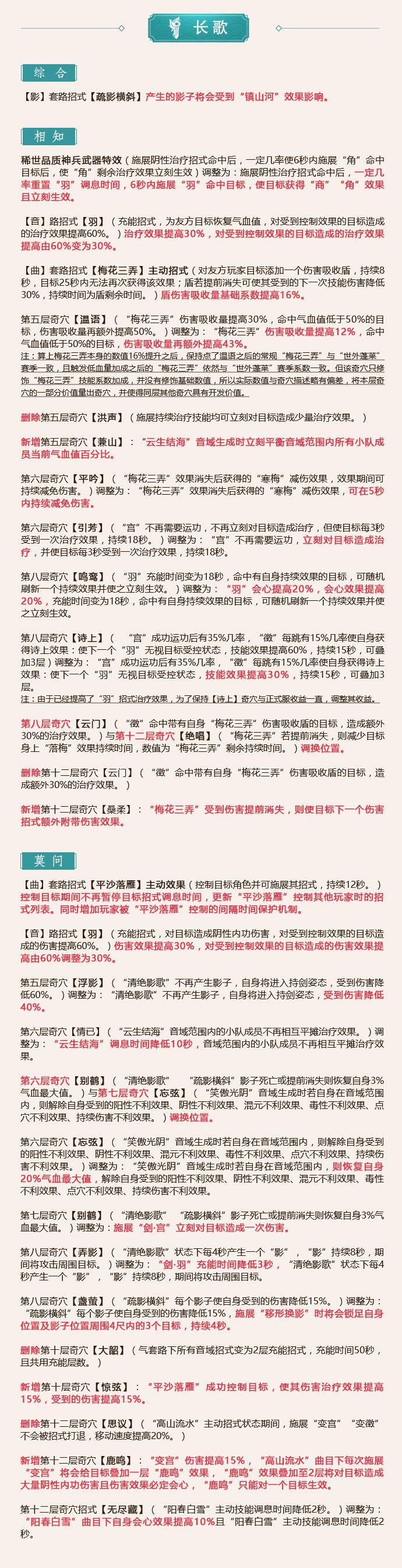 《剑网3》怒海争锋6月20日长歌技改