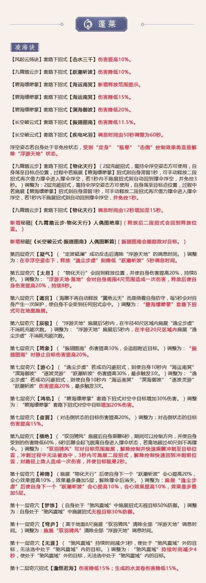 《剑网3》怒海争锋6月20日蓬莱技改