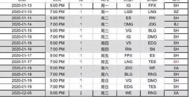 《LPL》2020春季赛赛程介绍
