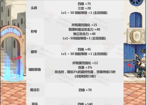 dnf2020春节宝珠属性图片