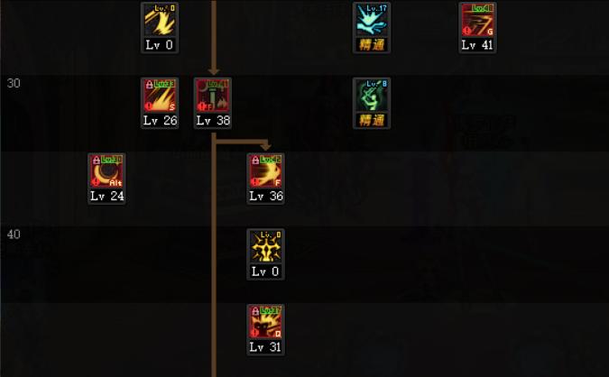 《DNF》100极诣驭剑士技能加点