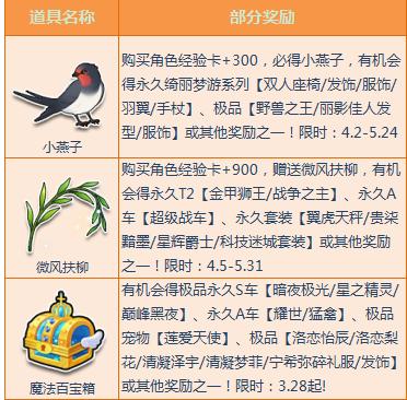 《QQ飞车》珍宝阁绮丽梦游系列