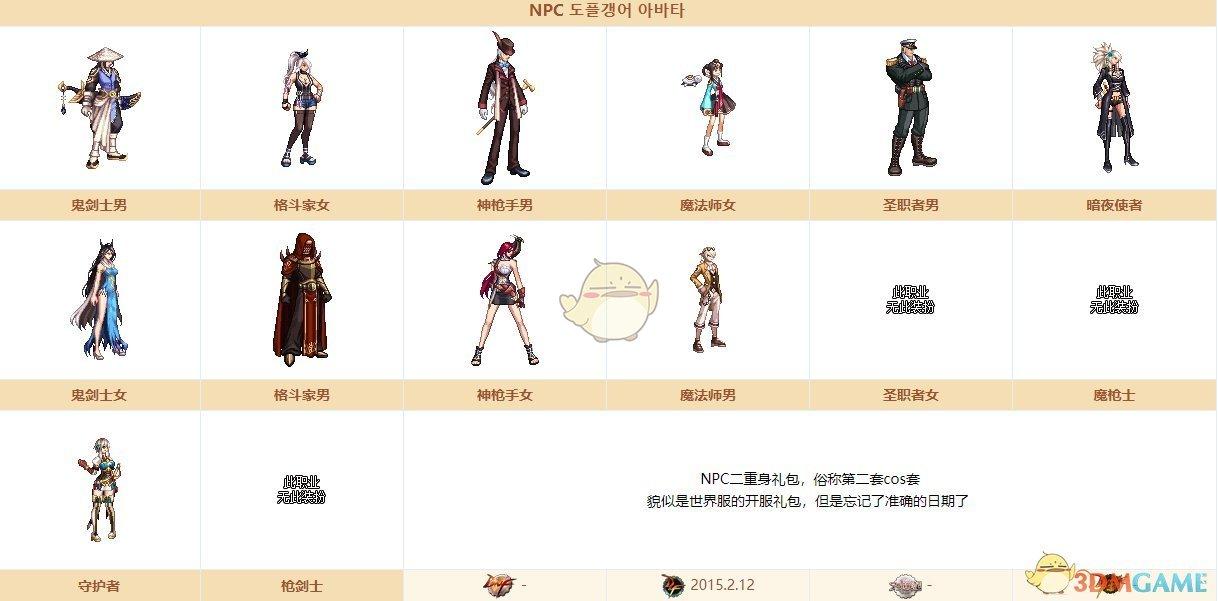 《DNF》梦幻cos装扮套装自选礼盒介绍