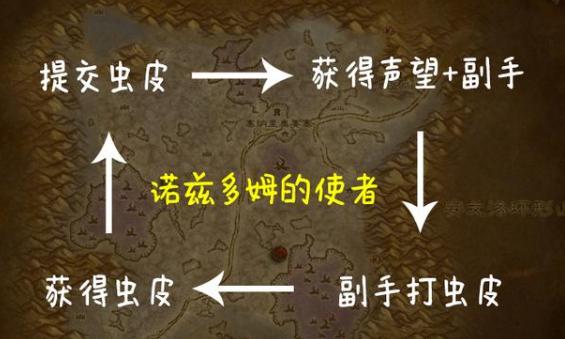 魔兽世界青铜龙声望任务在哪接_wow怀旧服青铜龙声望任务流程攻略