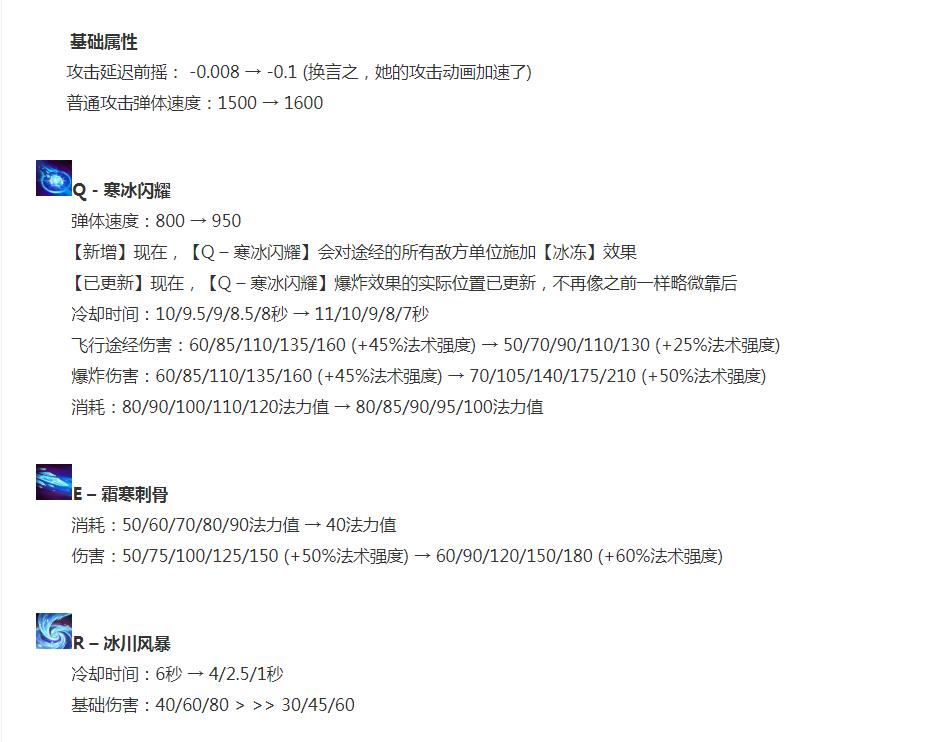 《LOL》10.25中单凤凰符文天赋介绍