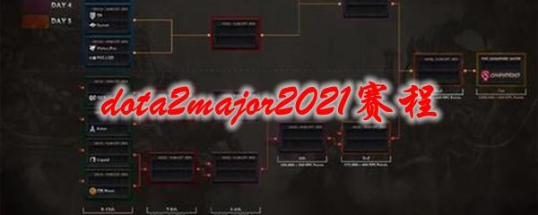 dota2major2021赛程